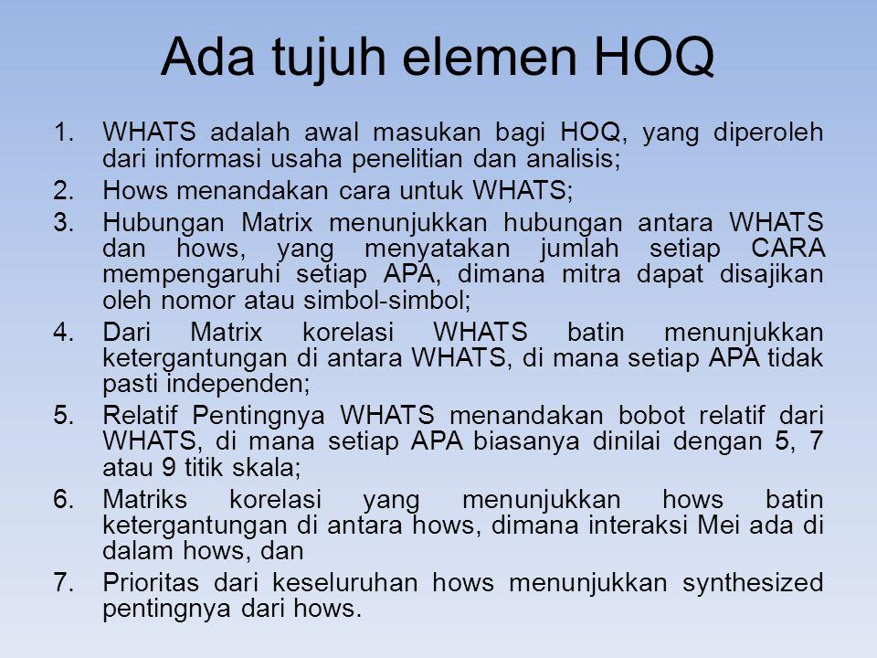 Ada tujuh elemen HOQ WHATS adalah awal masukan bagi HOQ, yang diperoleh dari informasi usaha penelitian dan analisis;