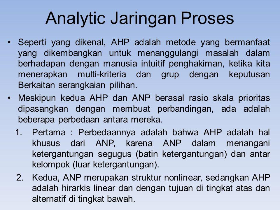Analytic Jaringan Proses