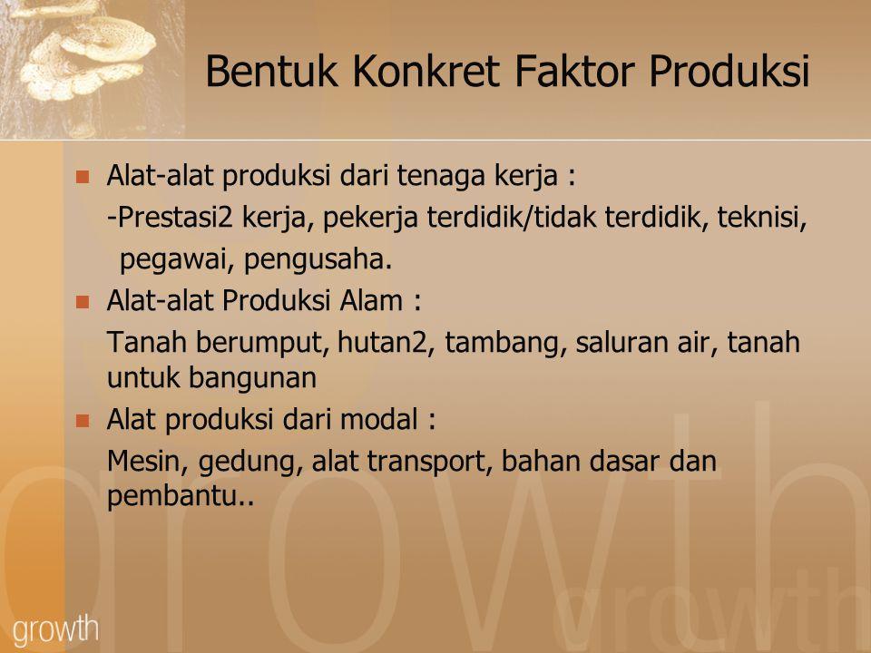Bentuk Konkret Faktor Produksi