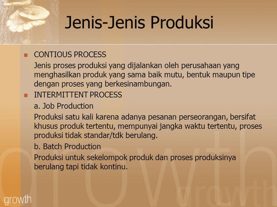Jenis-Jenis Produksi CONTIOUS PROCESS