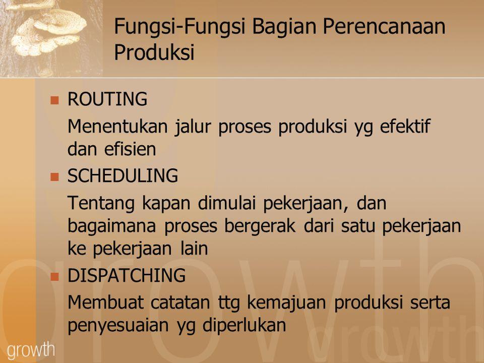 Fungsi-Fungsi Bagian Perencanaan Produksi