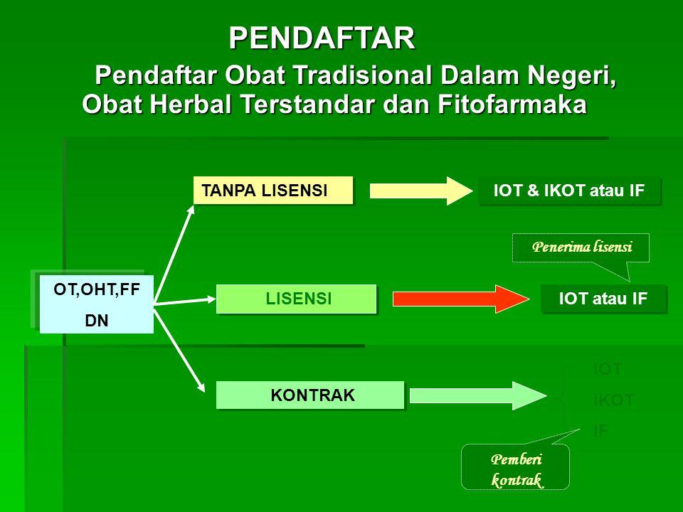 PENDAFTAR Pendaftar Obat Tradisional Dalam Negeri, Obat Herbal Terstandar dan Fitofarmaka. TANPA LISENSI.