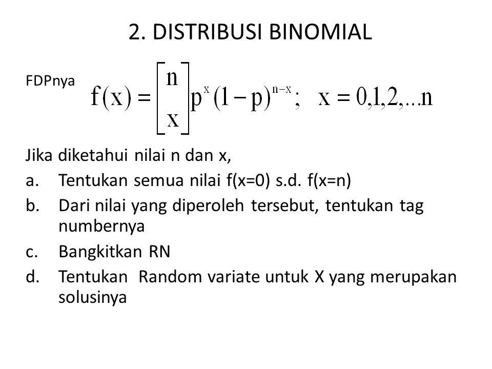 2. DISTRIBUSI BINOMIAL Jika diketahui nilai n dan x,