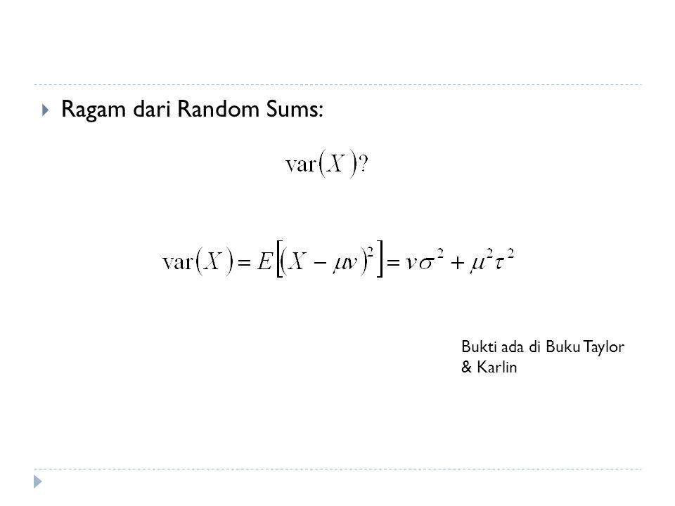 Ragam dari Random Sums: