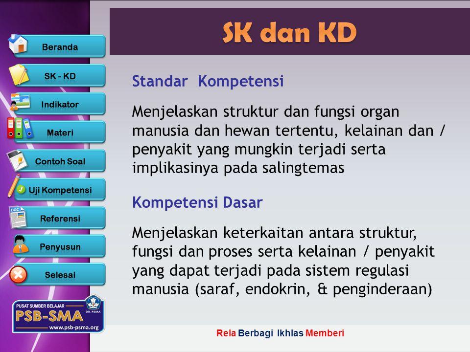 SK dan KD Standar Kompetensi