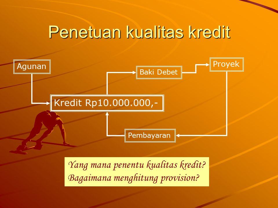 Penetuan kualitas kredit