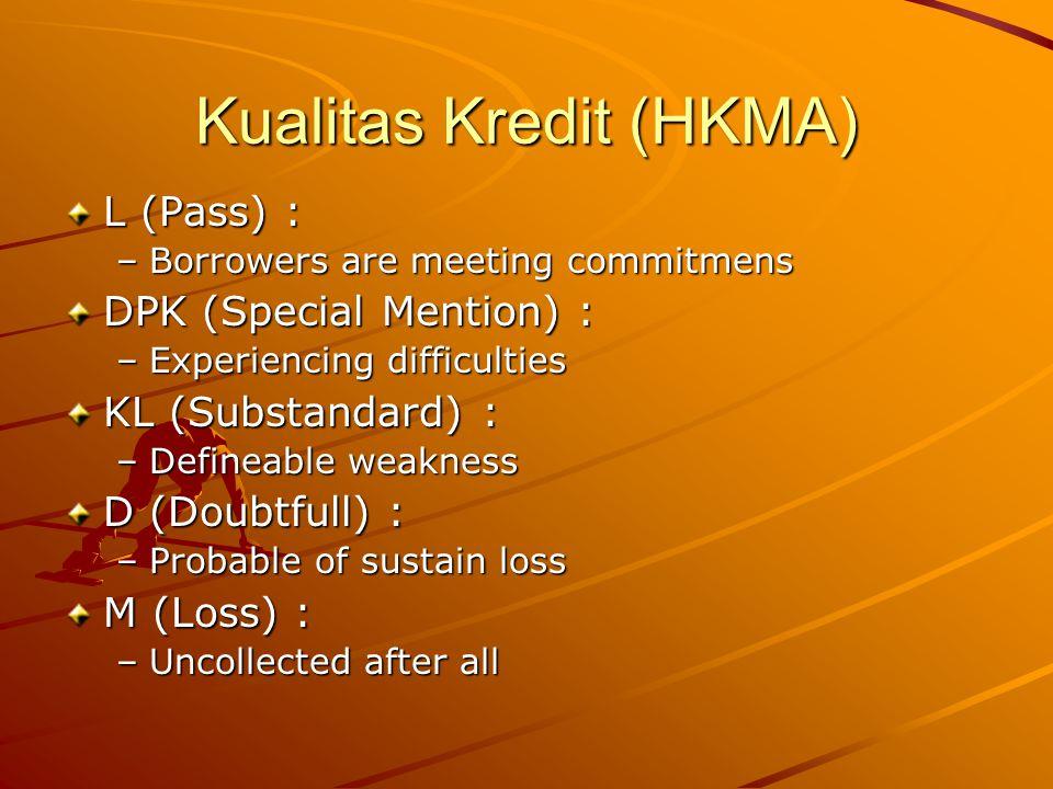 Kualitas Kredit (HKMA)