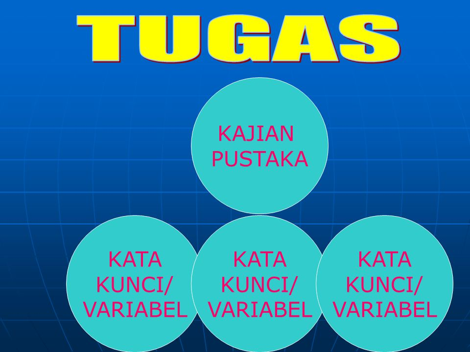 TUGAS KAJIAN PUSTAKA KATA KUNCI/ VARIABEL KATA KUNCI/ VARIABEL KATA