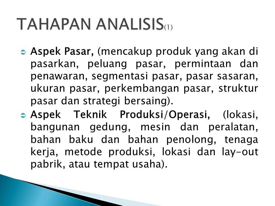 TAHAPAN ANALISIS(1)