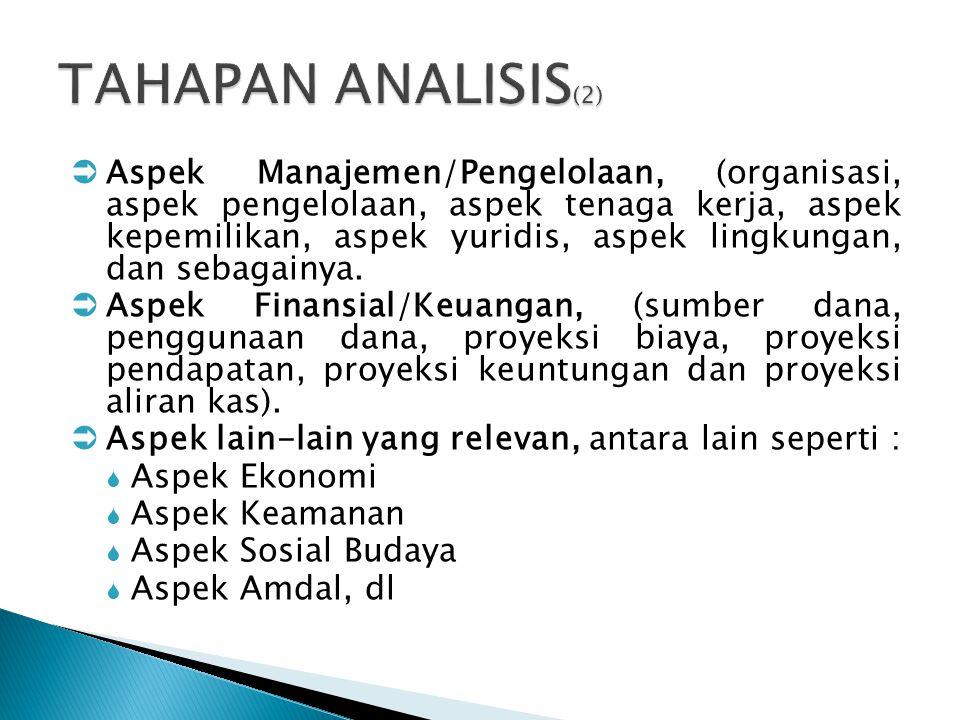 TAHAPAN ANALISIS(2)
