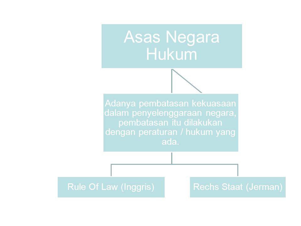 Asas Negara Hukum Adanya pembatasan kekuasaan dalam penyelenggaraan negara, pembatasan itu dilakukan dengan peraturan / hukum yang ada.