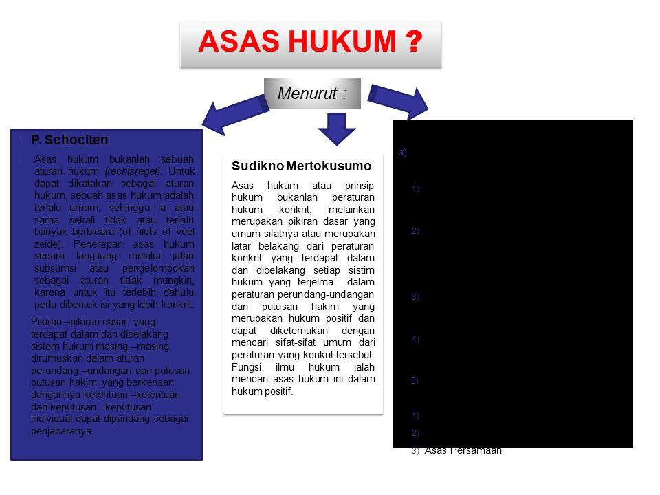 ASAS HUKUM Menurut : D. Meuwissen P. Schoclten Sudikno Mertokusumo