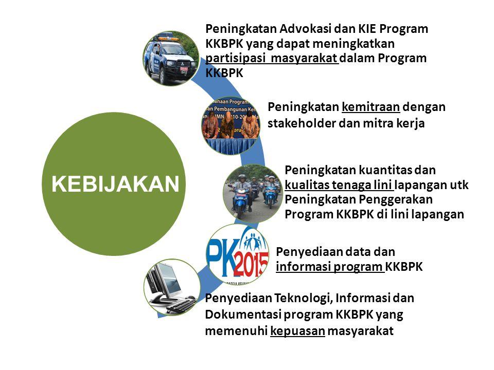 Peningkatan Advokasi dan KIE Program KKBPK yang dapat meningkatkan partisipasi masyarakat dalam Program KKBPK