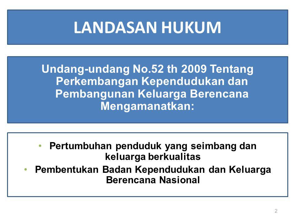 LANDASAN HUKUM Undang-undang No.52 th 2009 Tentang Perkembangan Kependudukan dan Pembangunan Keluarga Berencana.