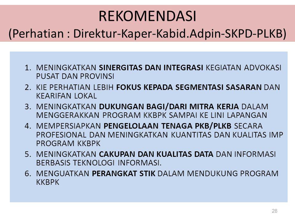 REKOMENDASI (Perhatian : Direktur-Kaper-Kabid.Adpin-SKPD-PLKB)
