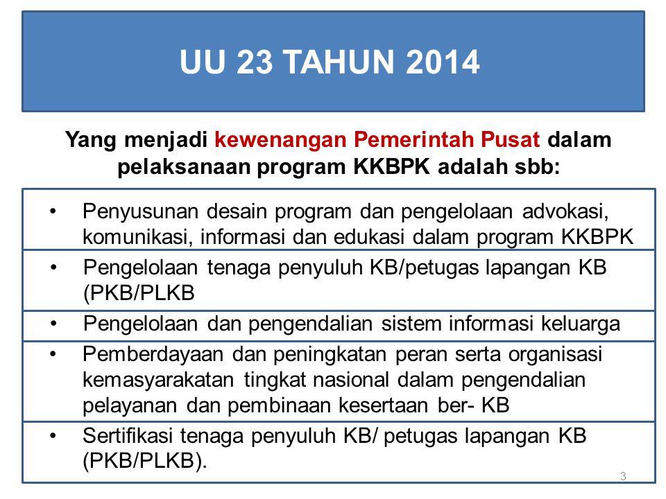 UU 23 TAHUN 2014 Yang menjadi kewenangan Pemerintah Pusat dalam pelaksanaan program KKBPK adalah sbb: