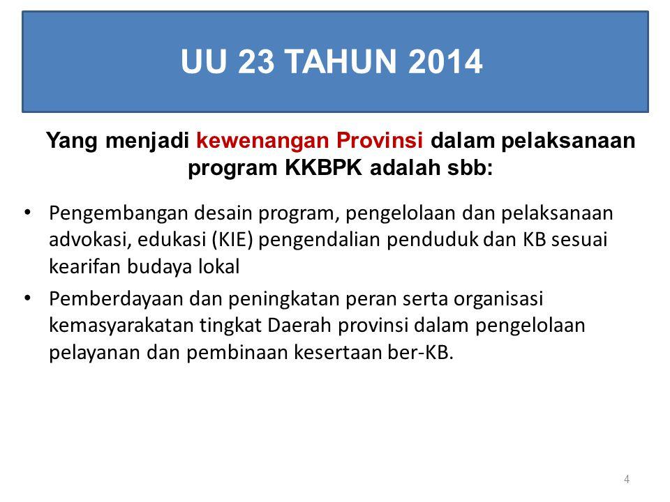 UU 23 TAHUN 2014 Yang menjadi kewenangan Provinsi dalam pelaksanaan program KKBPK adalah sbb: