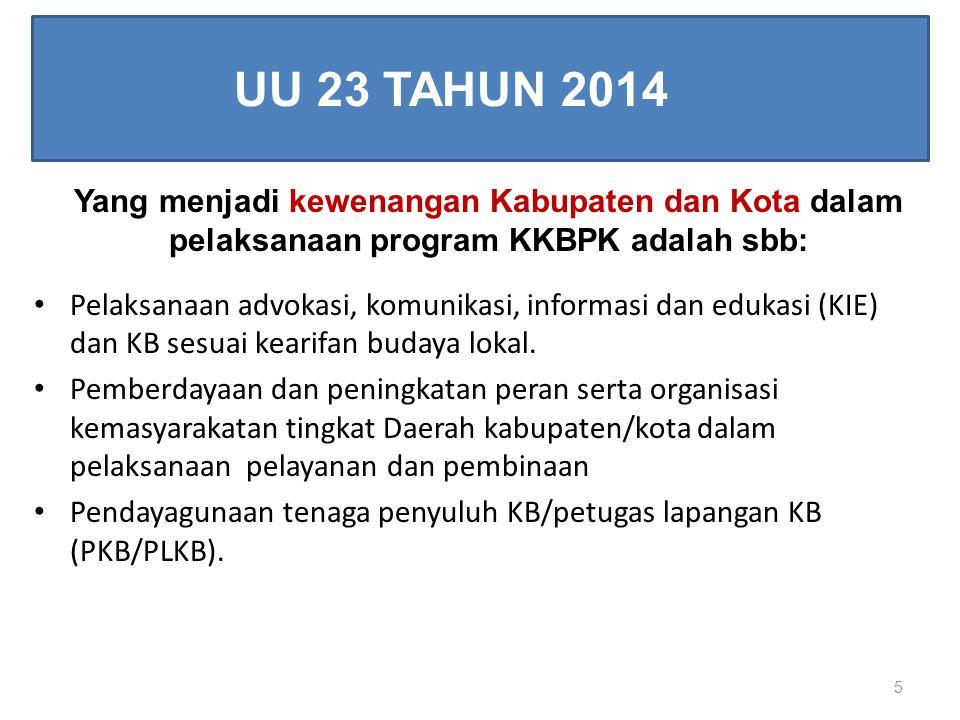 UU 23 TAHUN 2014 Yang menjadi kewenangan Kabupaten dan Kota dalam pelaksanaan program KKBPK adalah sbb: