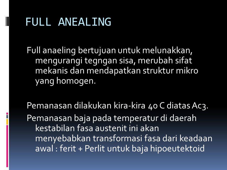 FULL ANEALING