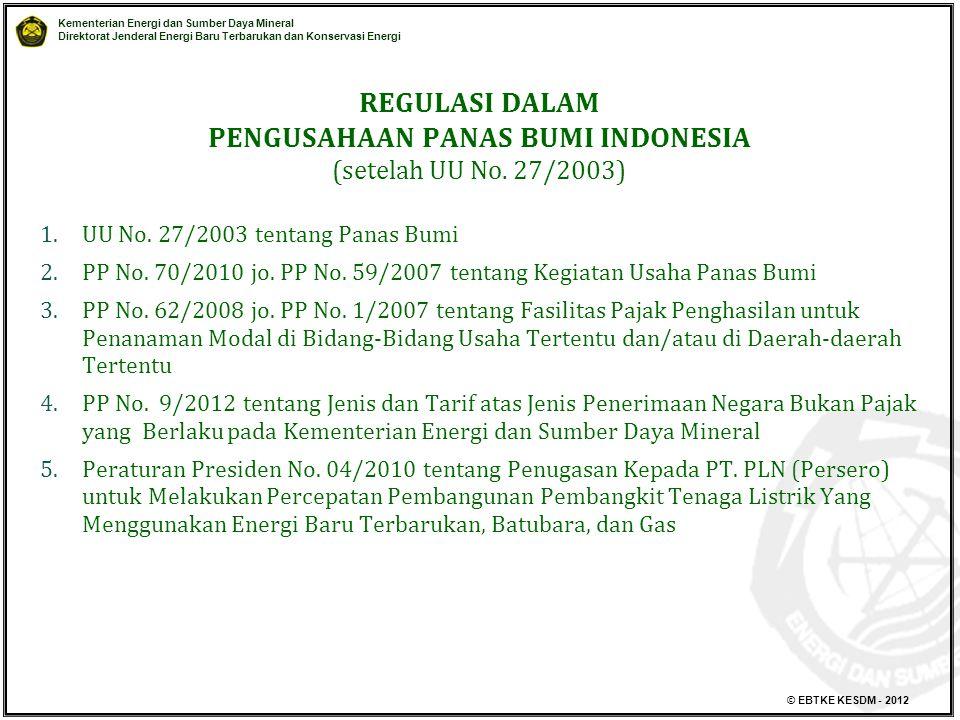 REGULASI DALAM PENGUSAHAAN PANAS BUMI INDONESIA (setelah UU No