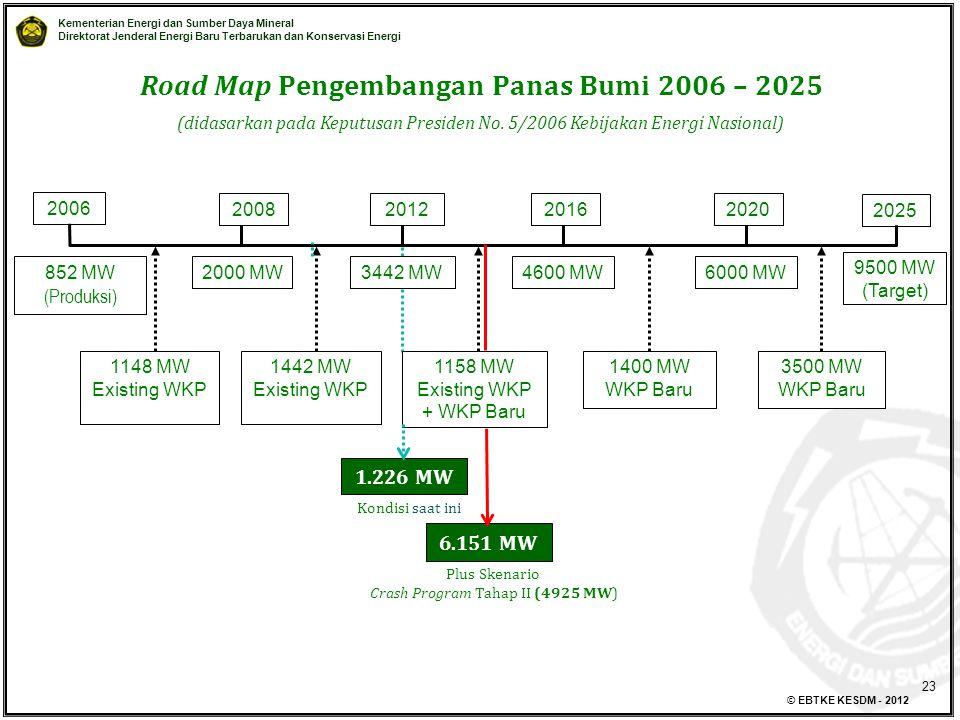Road Map Pengembangan Panas Bumi 2006 – 2025