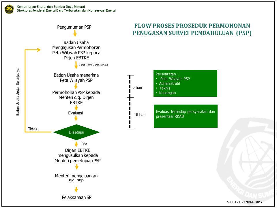 FLOW PROSES PROSEDUR PERMOHONAN PENUGASAN SURVEI PENDAHULUAN (PSP)