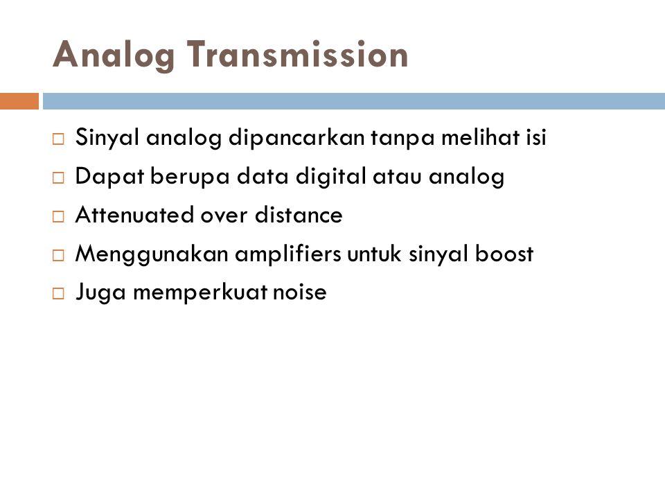 Analog Transmission Sinyal analog dipancarkan tanpa melihat isi