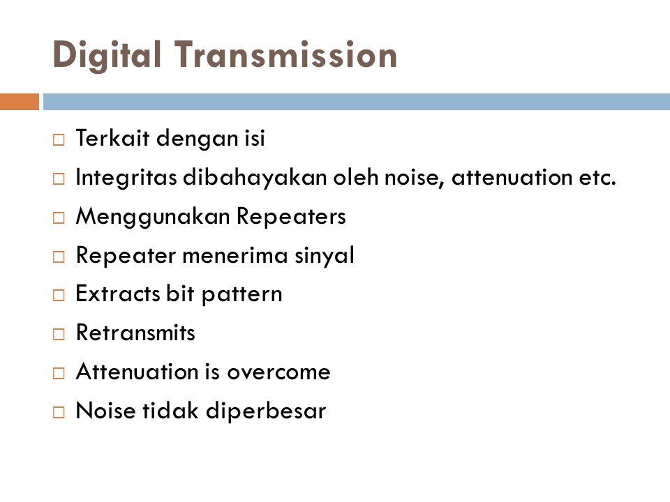Digital Transmission Terkait dengan isi