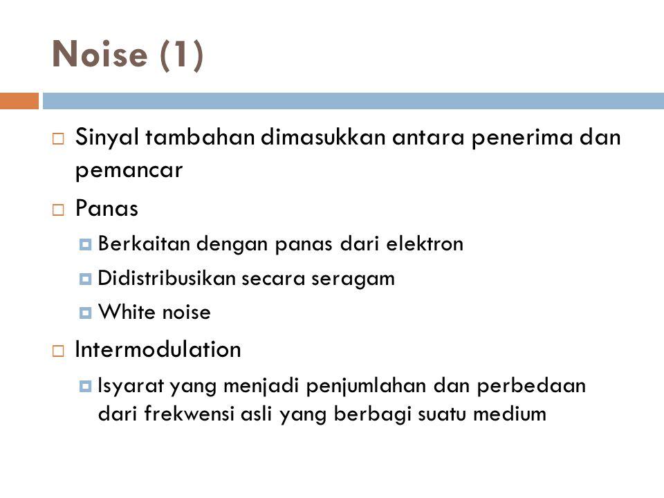Noise (1) Sinyal tambahan dimasukkan antara penerima dan pemancar