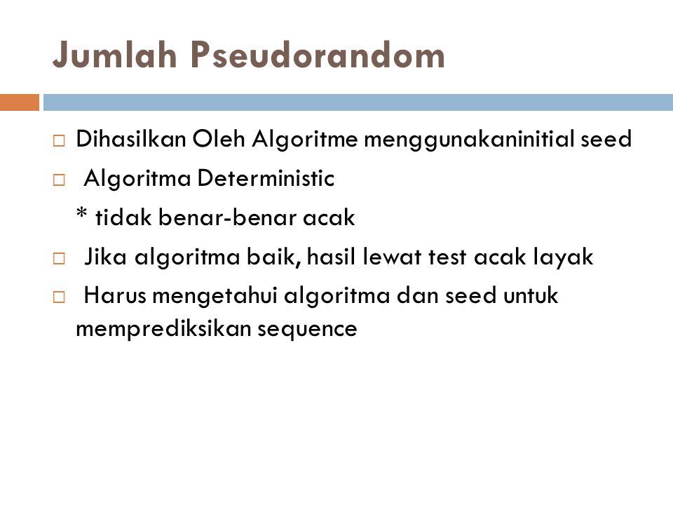 Jumlah Pseudorandom Dihasilkan Oleh Algoritme menggunakaninitial seed