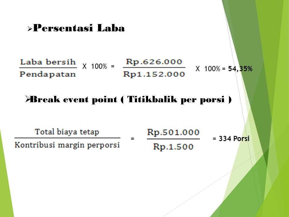 Break event point ( Titikbalik per porsi )