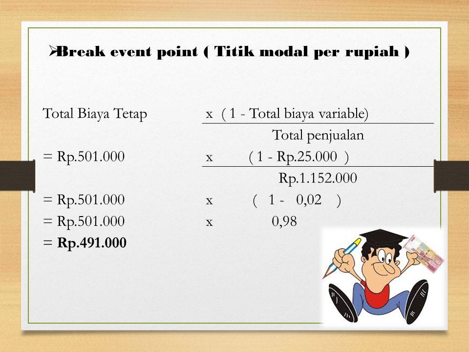 Break event point ( Titik modal per rupiah )