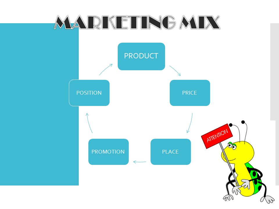 MARKETING MIX PRODUCT PRICE PLACE PROMOTION POSITION