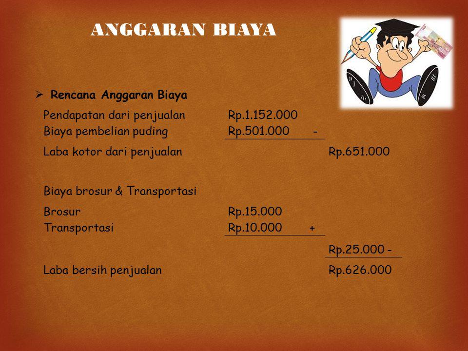 ANGGARAN BIAYA Rencana Anggaran Biaya Pendapatan dari penjualan