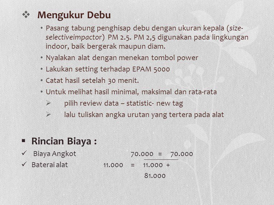 Mengukur Debu Rincian Biaya :