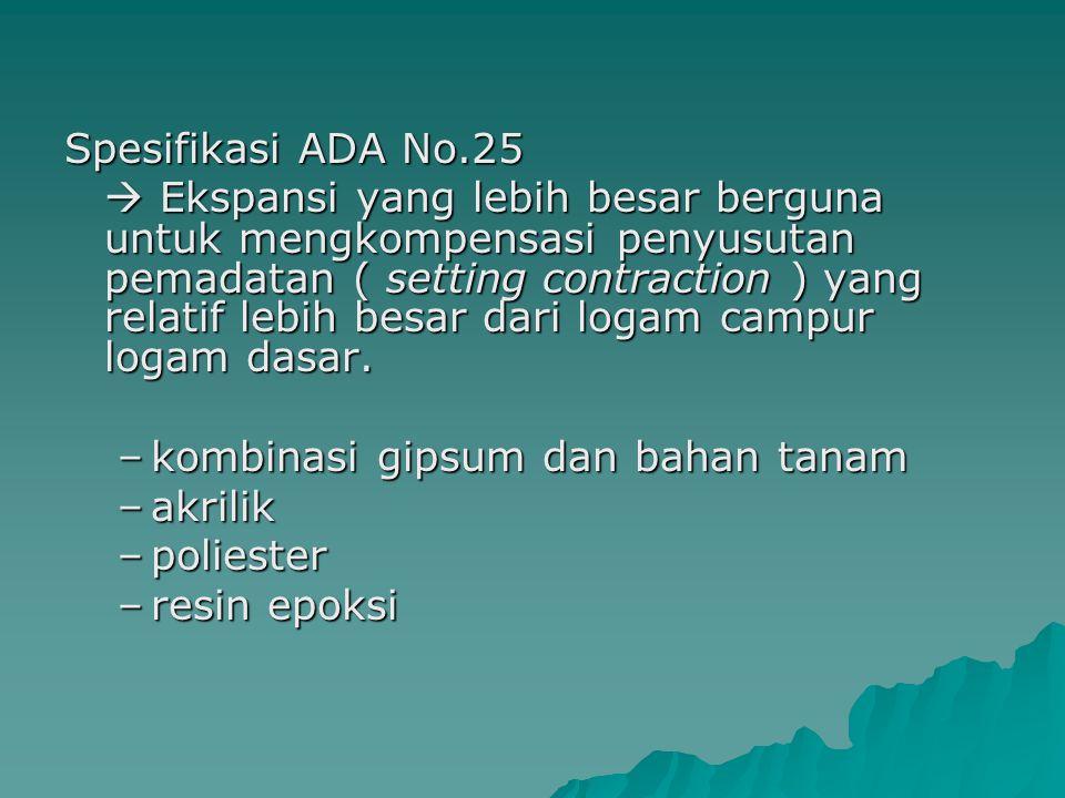 Spesifikasi ADA No.25