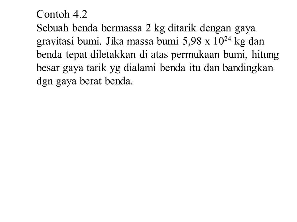 Contoh 4.2
