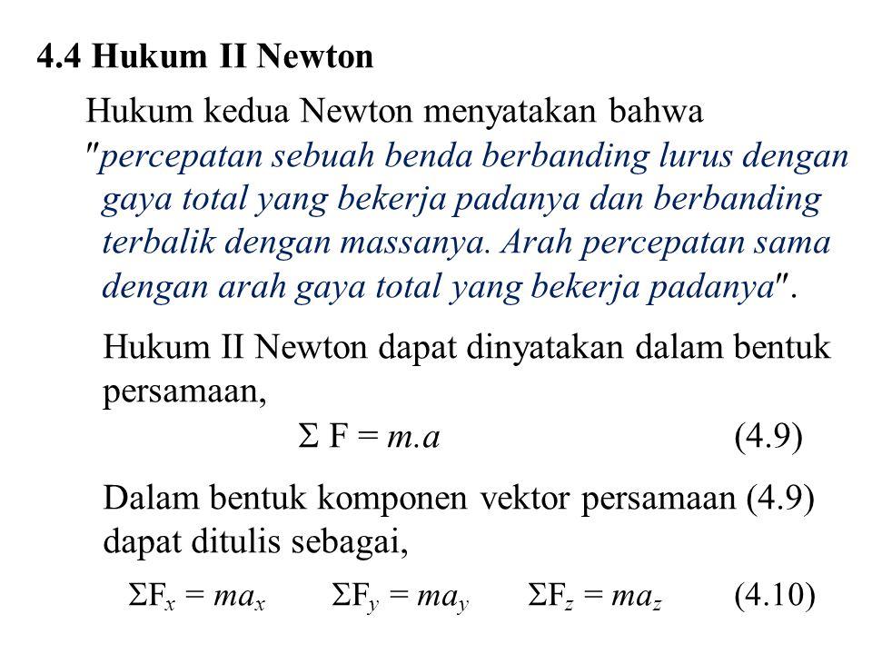 Hukum kedua Newton menyatakan bahwa