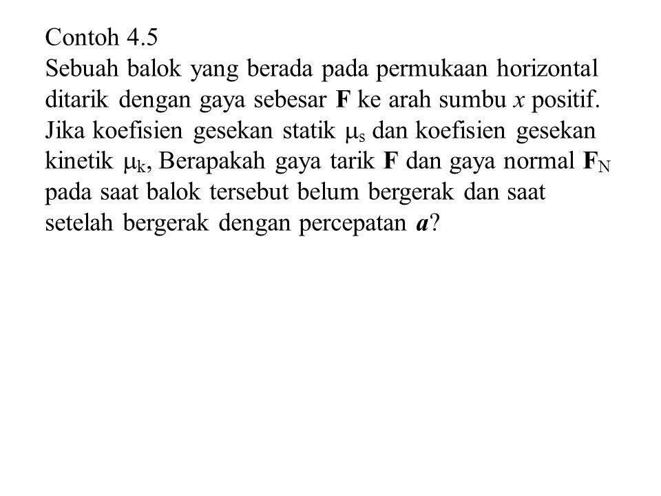 Contoh 4.5