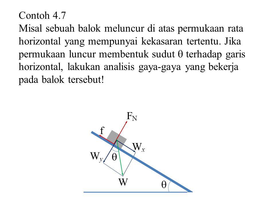 Contoh 4.7