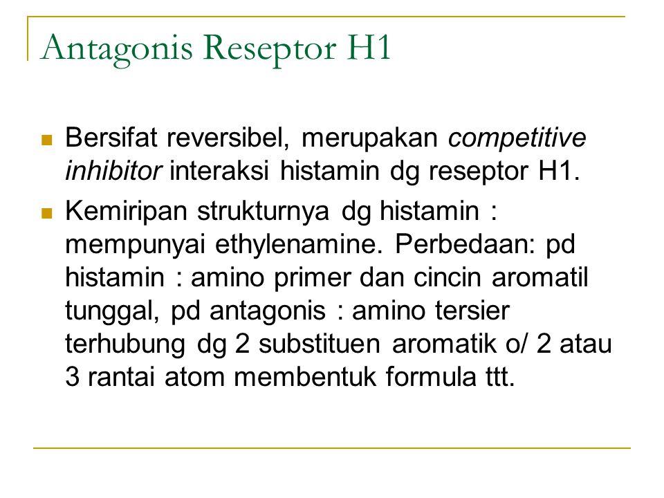Antagonis Reseptor H1 Bersifat reversibel, merupakan competitive inhibitor interaksi histamin dg reseptor H1.