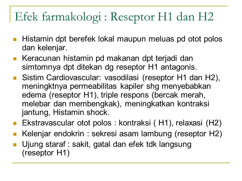 Efek farmakologi : Reseptor H1 dan H2