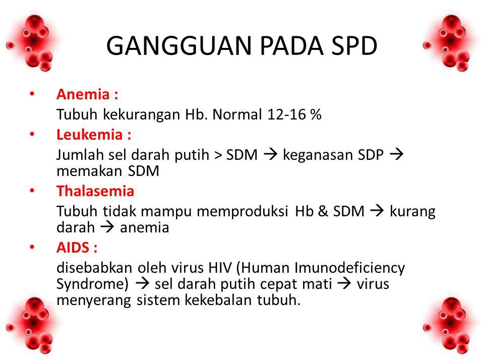 GANGGUAN PADA SPD Anemia : Tubuh kekurangan Hb. Normal 12-16 %