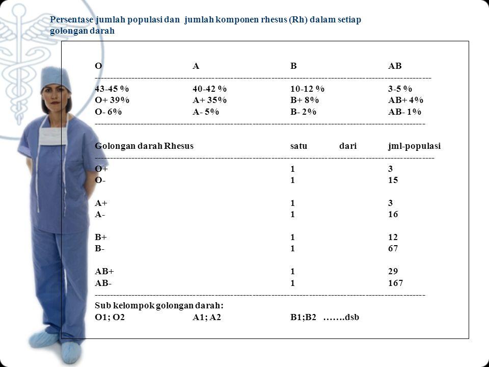 Persentase jumlah populasi dan jumlah komponen rhesus (Rh) dalam setiap golongan darah