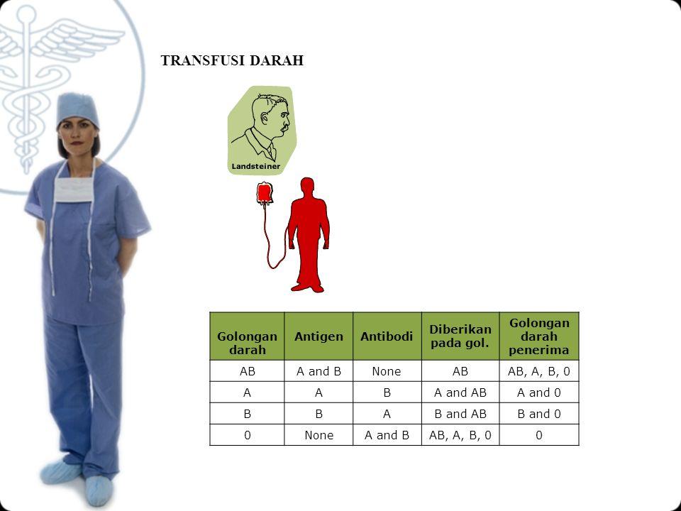 Golongan darah penerima