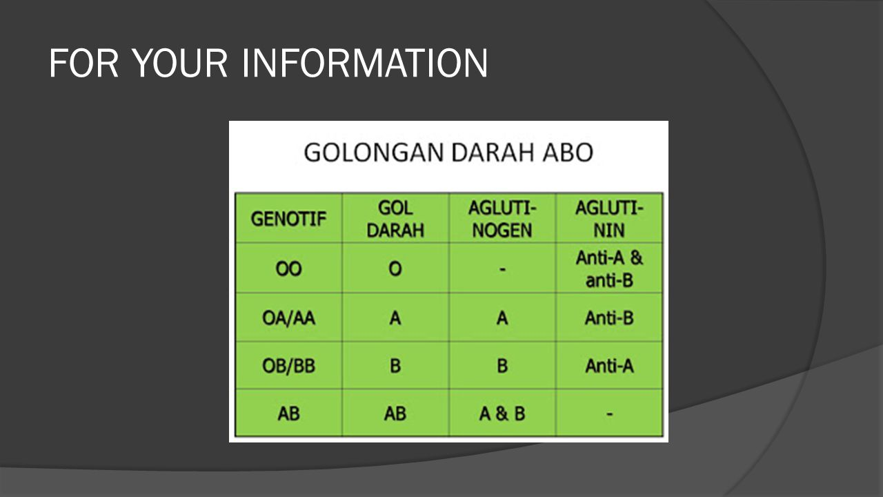 FOR YOUR INFORMATION