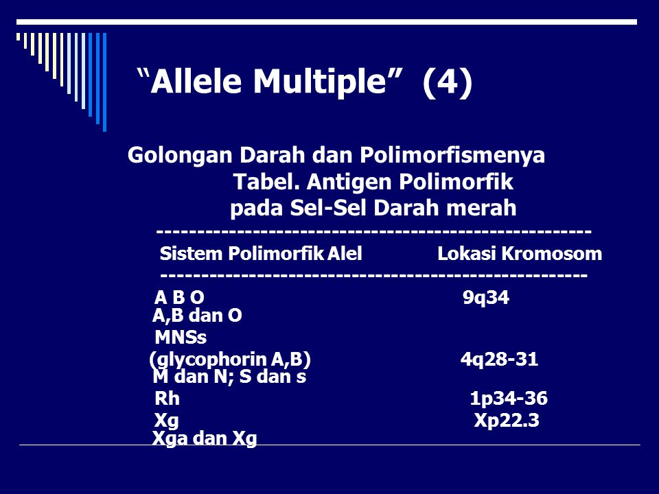 Allele Multiple (4) Golongan Darah dan Polimorfismenya