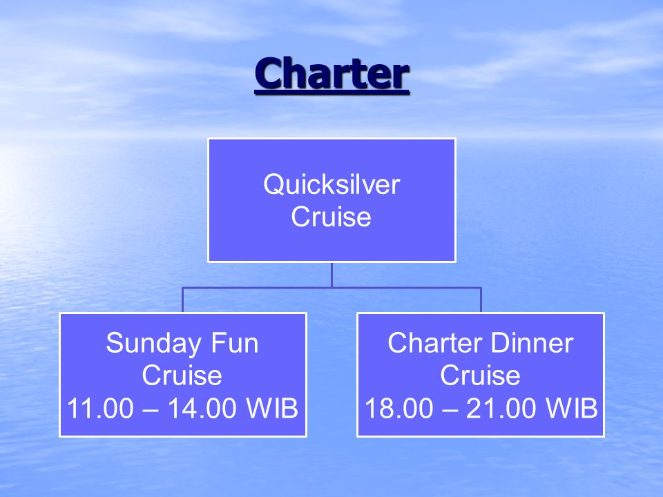 Charter Quicksilver Cruise 11.00 – 14.00 WIB Sunday Fun Cruise