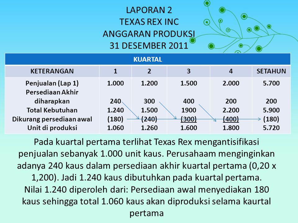 LAPORAN 2 TEXAS REX INC ANGGARAN PRODUKSI 31 DESEMBER 2011
