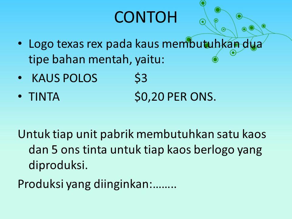CONTOH Logo texas rex pada kaus membutuhkan dua tipe bahan mentah, yaitu: KAUS POLOS $3. TINTA $0,20 PER ONS.